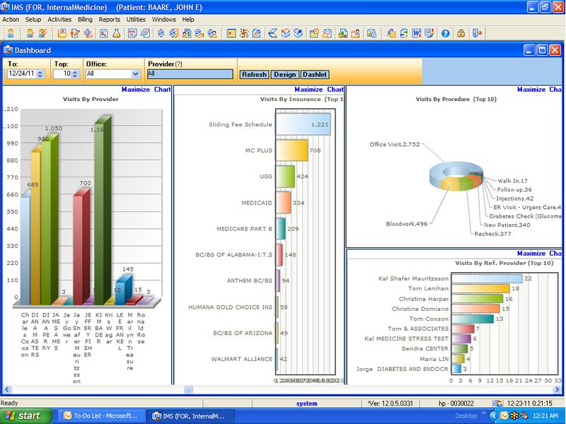 Internal Medicine Electronic Medical Records Software | EMR & EHR